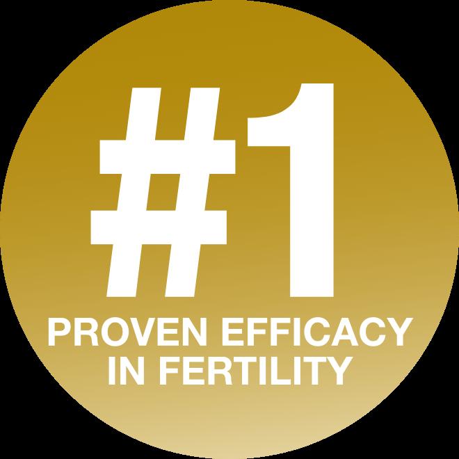 #1 proven efficacy in fertility
